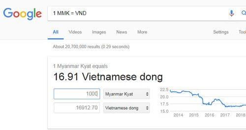 1 kyat myanmar bang bao nhieu tien viet 2