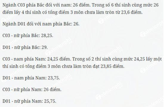 diem chuan hoc vien chinh tri cong an nhan dan