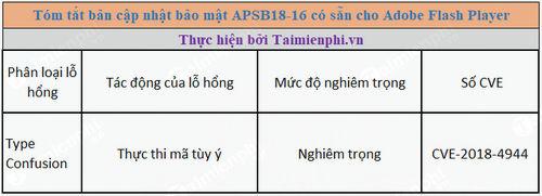 adobe phat hanh ban cap nhat patch tuesday 2