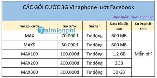 cach dang ky goi facebook vinaphone 2