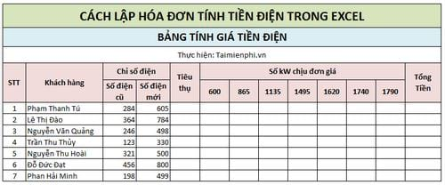 cach lap hoa don tinh tien dien trong excel 2