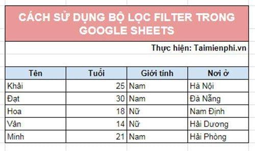 cach su dung bo loc trong google sheets 2