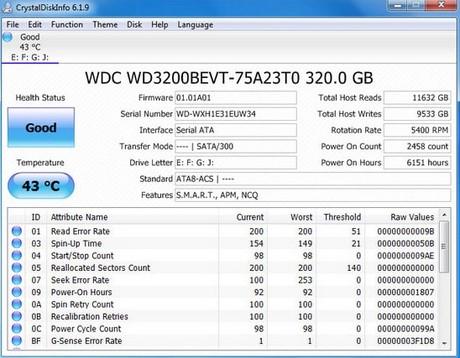 Sử dụng CrystalDiskInfo kiểm tra tình trạng ổ cứng máy tính