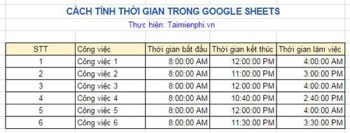 cach tinh thoi gian trong google sheets 2