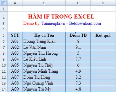 dung ham if trong Excel
