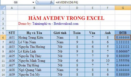 ham avedev trong excel