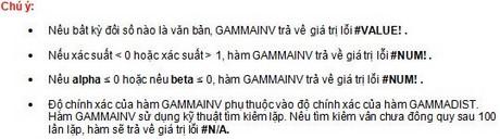 ham GAMMAINV