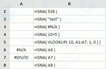 ham isna trong excel 2