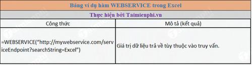 ham webservice trong excel 2