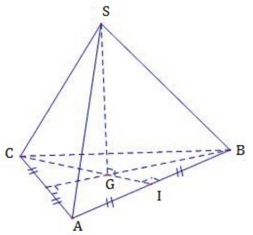 Hình chóp tam giác đều là gì? hình ảnh và bài toán mẫu 1