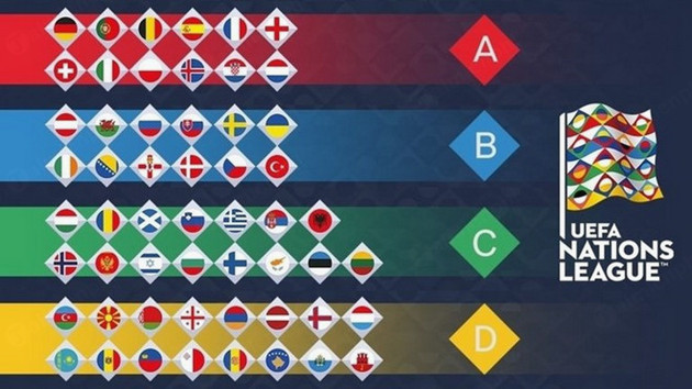 Uefa Nations League 2 competition schedule