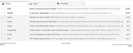 danh dau email da doc va chua doc trong gmail