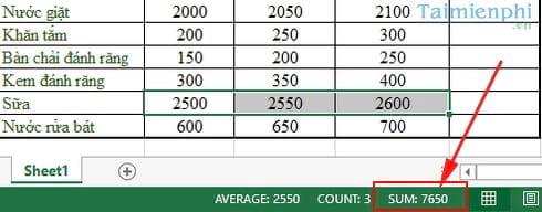 3 cách tính tổng trong Excel 1