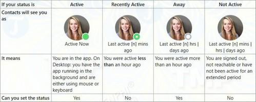 trang thai online tren skype 8 0 se khong co gi thay doi 2
