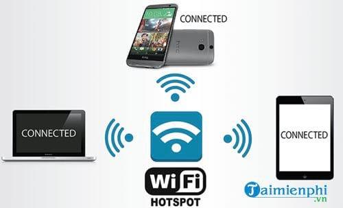 wifi hotspot la gi khi nao thi can dung no 2