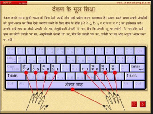 Cafe Hindi Unicode Typing Tool